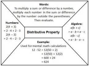distributive property terramar 5th grade