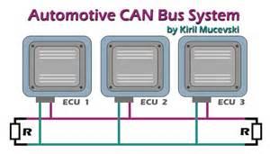 Car Lighting System Explained Automotive Can System Explained Kiril Mucevski