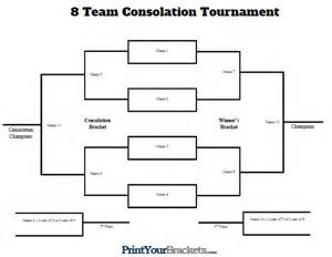 8 team consolation tournament bracket printable