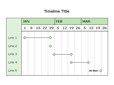 3 month timeline template timelines office