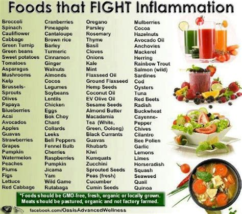 fighting inflammatory diseases inflammation explained anti inflammatory recipes books common abnormalities found in with lyme disease