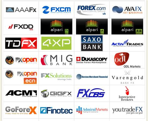 best forex broker how to use auto trader forex mirror trading platform to