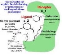Obat Obat Penting Edisi 7 belajar mudah kimia medisinal bagaimana obat berefek