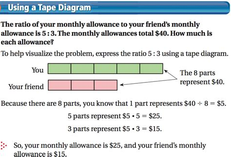 diagram word problems 6th grade diagram udl strategies