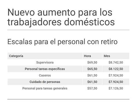 aumento de sueldo en el servicio domestico en uruguay este jueves entra en vigencia el aumento de sueldo al