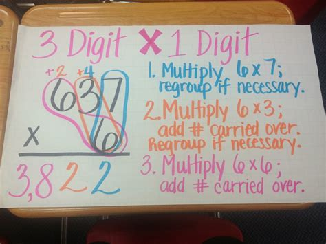 Noredirect Ms Cao S 4th Grade Math October 2013
