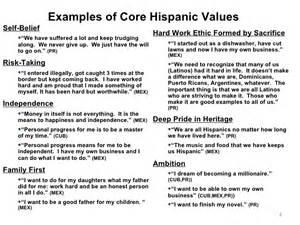 Essay My Family Values by Buy Essay Essay Family Value Libdriastate Web