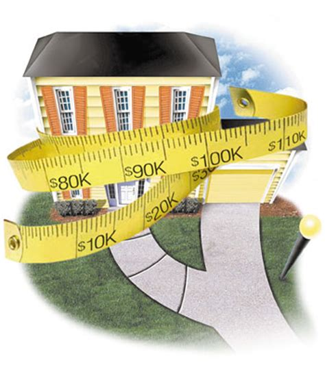 real estate appraisal home appraisal appraiser real