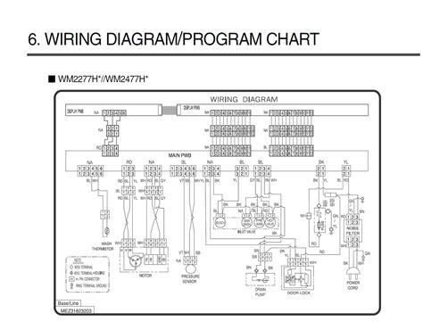 lg dryer parts diagram lg tromm wiring diagram wiring diagram