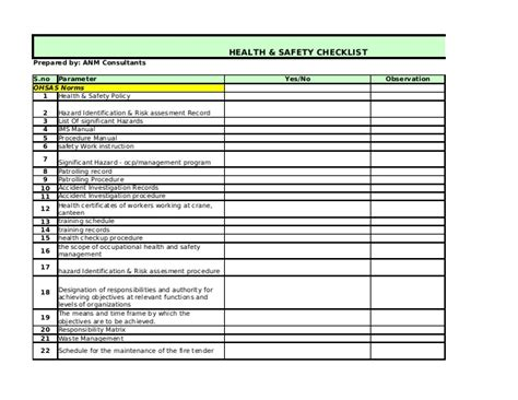 Hs Audit Report Template