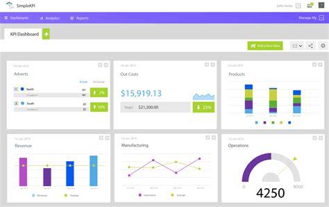 best dashboard 22 best kpi dashboard software tools reviewed scoro