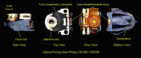 dvd player laser diode sam s laser faq diode lasers