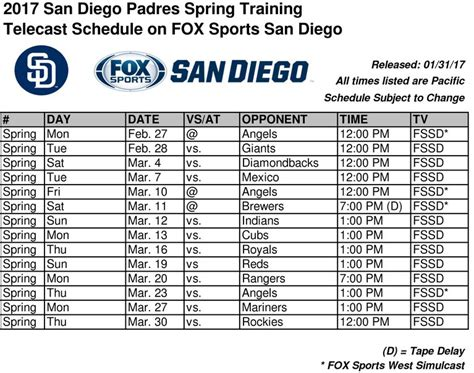 Padres Giveaways 2017 - san diego padres spring broadcast schedule released spring training online