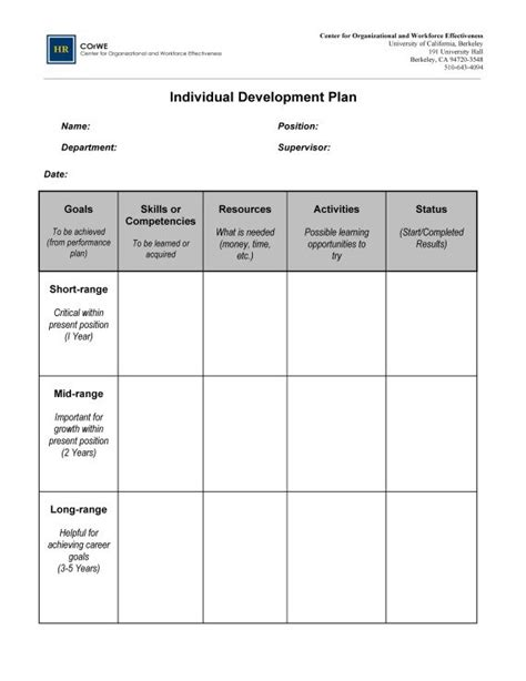 district professional development plan template image result for individual career development plan