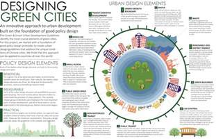 guiding green and smart urban development in china 12