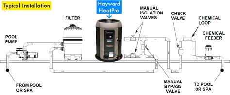 hayward pool heater wiring diagram pool free