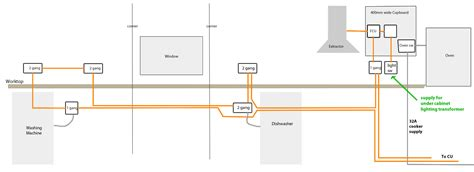 kitchen wiring diagram uk kitchen wiring layout uk