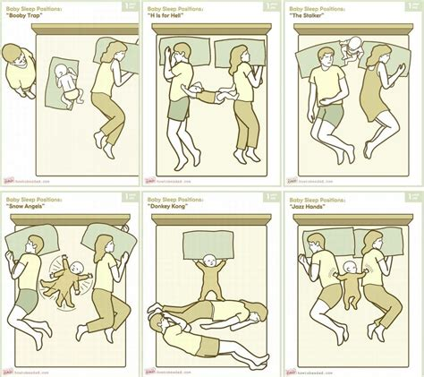 positions in bed co sleeping with baby positions not the best co sleeper