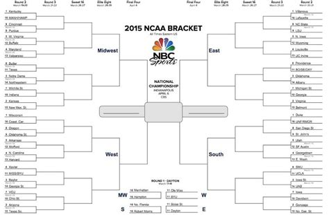 printable volleyball bracket ncaa basketball printable bracket tattoovorlagen24 org