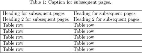 latex longtable tutorial latex table tips peteryu ca