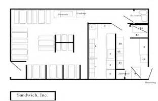 Create A Floor Plan For A Business Quickplan 174