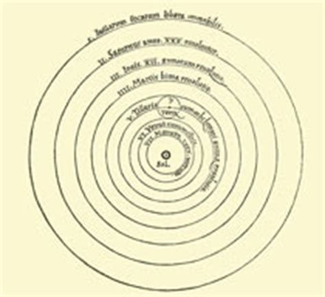 freud s scientific revolution a reading of his early works books nicolaus copernicus facts quotes heliocentric model