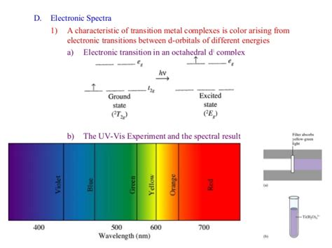 color transition transition metals color images