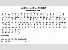 Elven - Avonese alphabet by Nederbird on DeviantArt Elven Numbers
