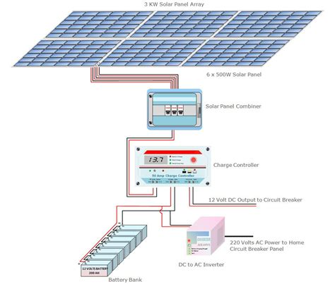 build your own solar power system for home design