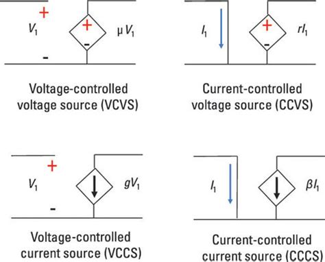 linear dependent sources  circuit analysis dummies