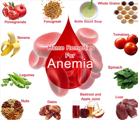 anemic treatment anemia treatment at home 6 iron rich foods to combat anemia