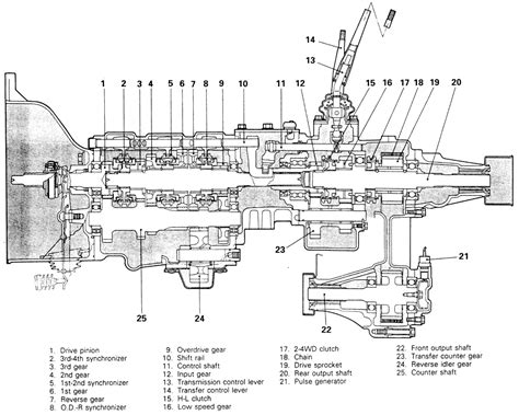 2001 gmc sierra transmission diagram 2001 free engine image for user manual download
