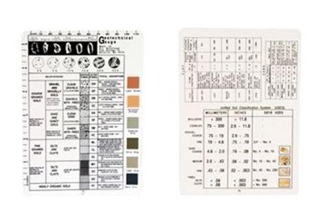 Lovibond Standard Colour Chart Organic Impurities Test organic impurities astm color reference chart gilson