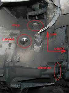 Fiat Panda Automatic Gearbox Problems Technical Correct Gearbox The Fiat Forum