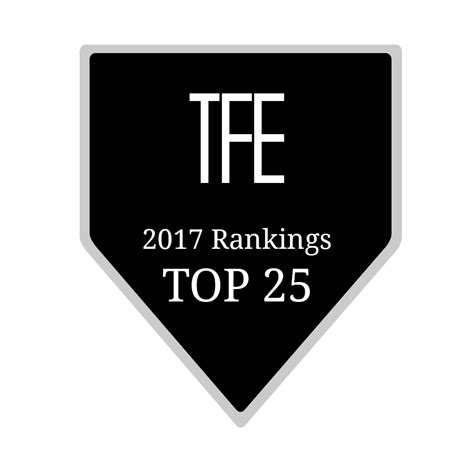 best ms finance programs 18 ranking for unc m s in mathematical finance