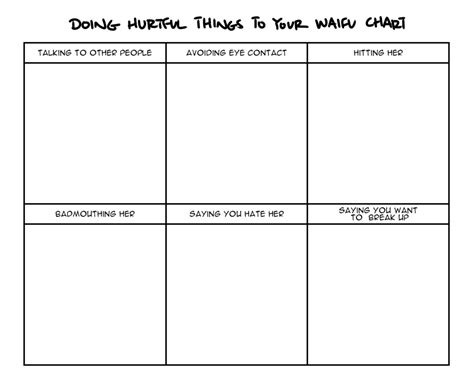 this is your template doing hurtful things chart template by adequality on