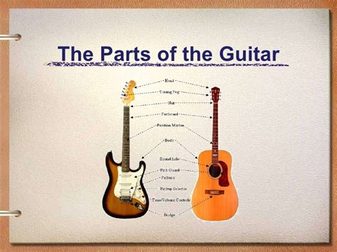 learn to play the guitar 2 manuscripts a step by step guide for beginners how to play and improvise blues and rock solos books learn to play guitar