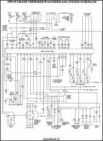 jeep stereo wiring diagram jeep free diagrams in 98 grand radio diagram 1998 jeep grand