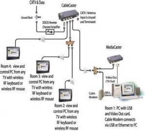 time warner phone installation time wiring diagram free