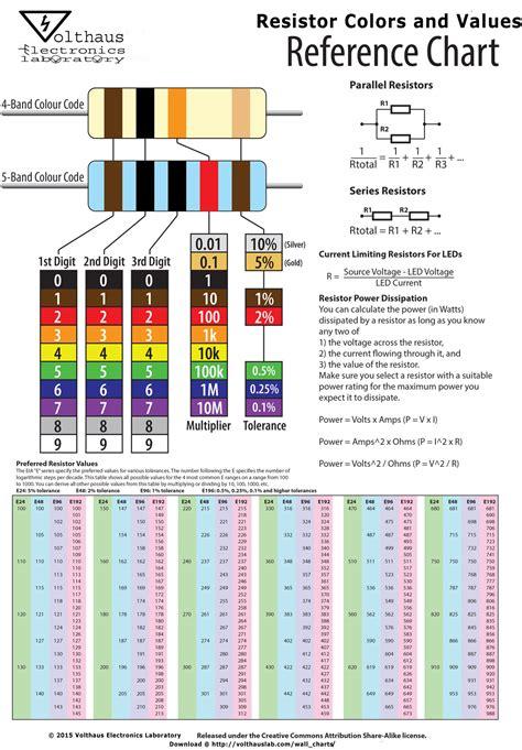 basic electricity circuits electronic circuit diagram