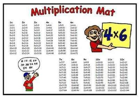 How To Pass The Mat by Times Table Recall Mat