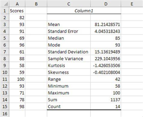 descriptive statistics in excel easy excel tutorial