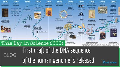 Free Blueprint Program Online dna sequence released by human genome project stressmarq