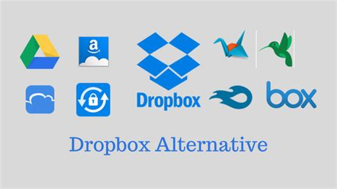dropbox alternative dropbox alternatives best free cloud storage alternatives