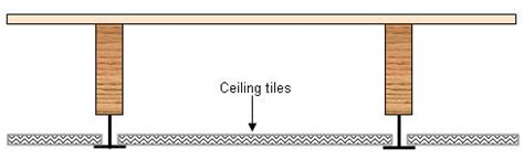 Ceiling Sound Barrier Noise Walls Floors And Ceilings Floor With