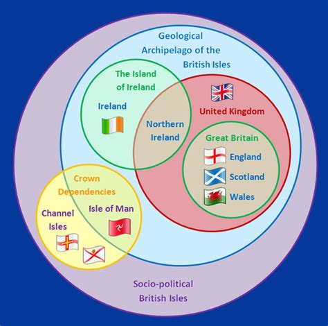 Why It To Shop In The Uk Part 1034 by Why Is Isle Of Shown On Many Uk Maps As Being Part Of