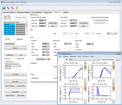 integrated circuit technology and device models software platform for device characterization and modeling eete power management