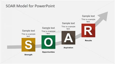 soar analysis template flat soar arrow diagram for powerpoint slidemodel