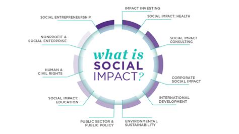 graphic design effect on society about social impact kellogg school