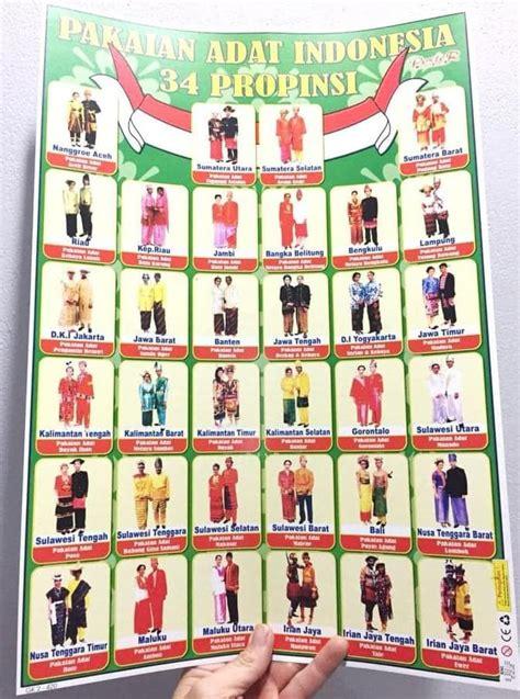 gambar rumah adat  pakaian adat  provinsi